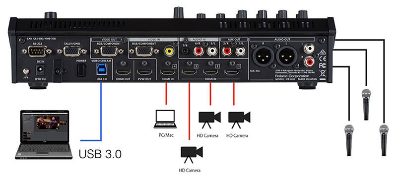 Connect Video and Audio + USB 3.0 Cable