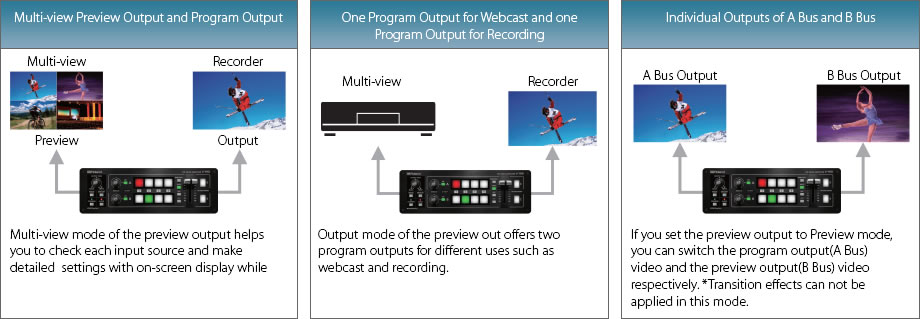 Roland V-1HD Setup Examples