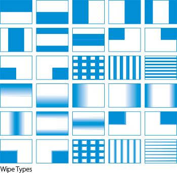 Roland V-1HD Wipe Patterns