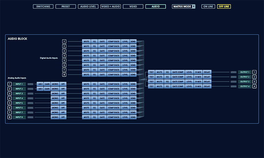 XS Series RCS Audio Setup Screen