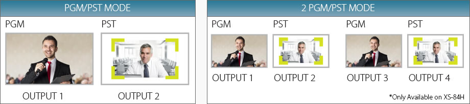 XS Series PGM-PST Examples