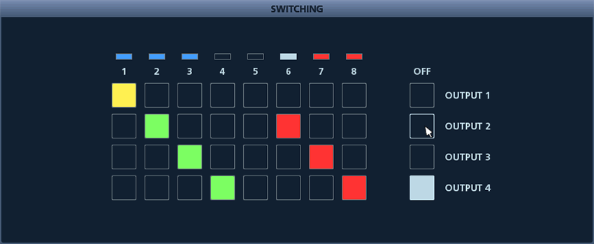 XS Series RCS Switching Screen for Live Control