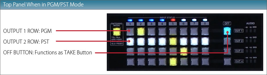 XS Series PGM-PST Top Panel When in PGM-PST Mode