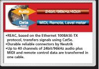 Roland's original Ethernet technology
