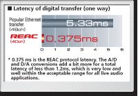 Super low latency digital transmission