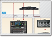 Standard M-300 V-Mixing System with Analog Breakout