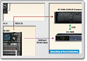 M-300 V-Mixing System with SONAR V-Studio 700 REAC Recording