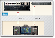 M-380 V-Mixing System with Expanded Outputs (50x34)