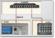 Standard M-400 V-Mixing System with Analog Breakout