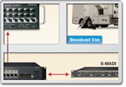 Broadcasting System