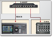 Standard M-480 V-Mixing System with Analog Breakout