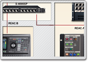 Standard M-480 V-Mixing System with M-380 Monitor/Broadcast Position