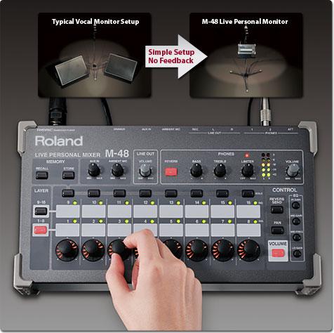 Roland M-48 Intro