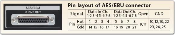 s2416_digrm_pin_layout