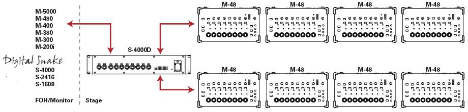 M48-P8