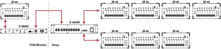 M48-PM8