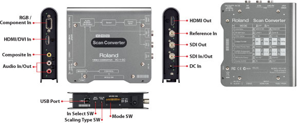 http://proav.roland.com/assets/images/products/additional/vc1sc_02.jpg