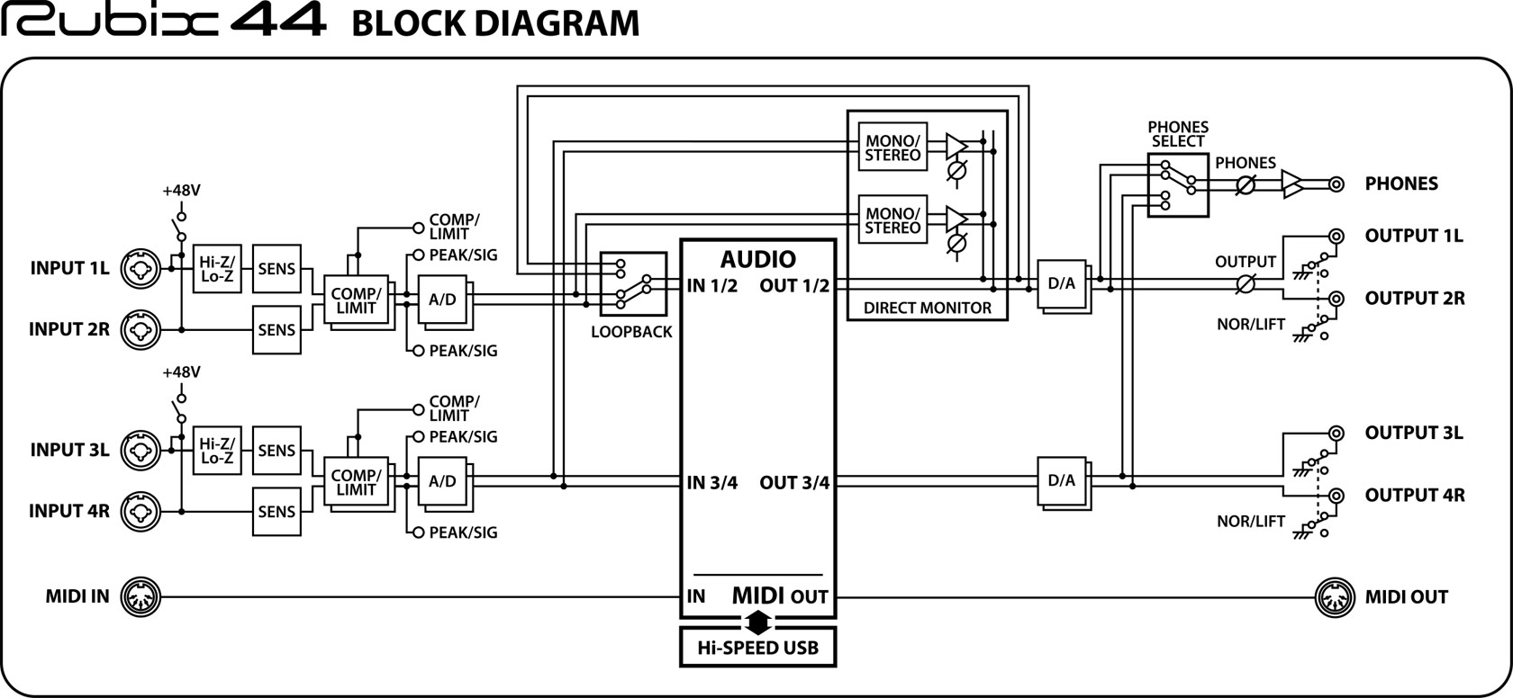 Roland Rubix44 Usb Audio Interface Wiring Diagram