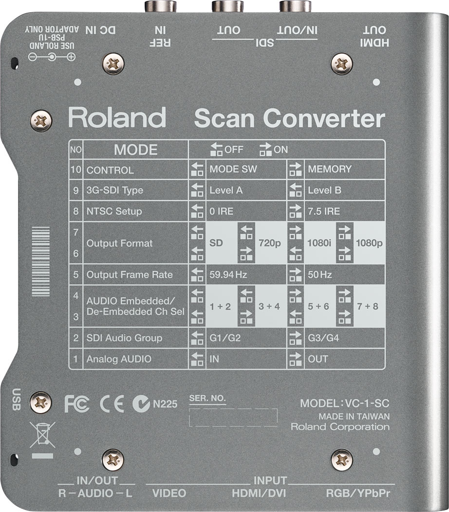 Roland Pro A/V - VC-1-SC | Up/Down/Cross Scan Converter to/from SDI ...