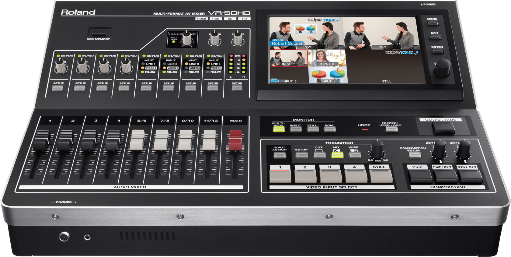 Roland Pro A V Vr 50hd Multi Format Av Mixer Rc 2 Way Video Switch