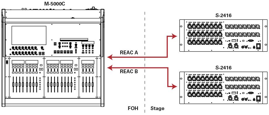 M5000C-22416