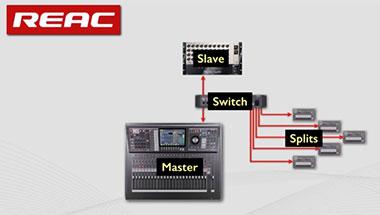 V-Mixing System Primer