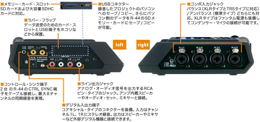 roland pro a v r 44 4 channel portable recorder. Black Bedroom Furniture Sets. Home Design Ideas