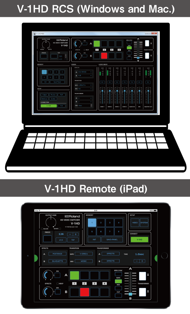 Roland Pro A/V - V-1HD | HD Video Switcher