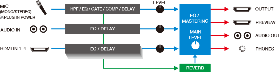 V-1HD Diagram