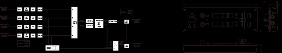 Block Diagram and Dimensions
