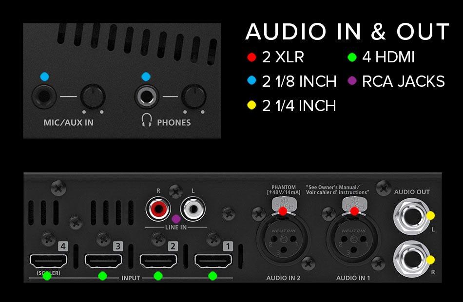 V-1HD+ - Audio Inputs