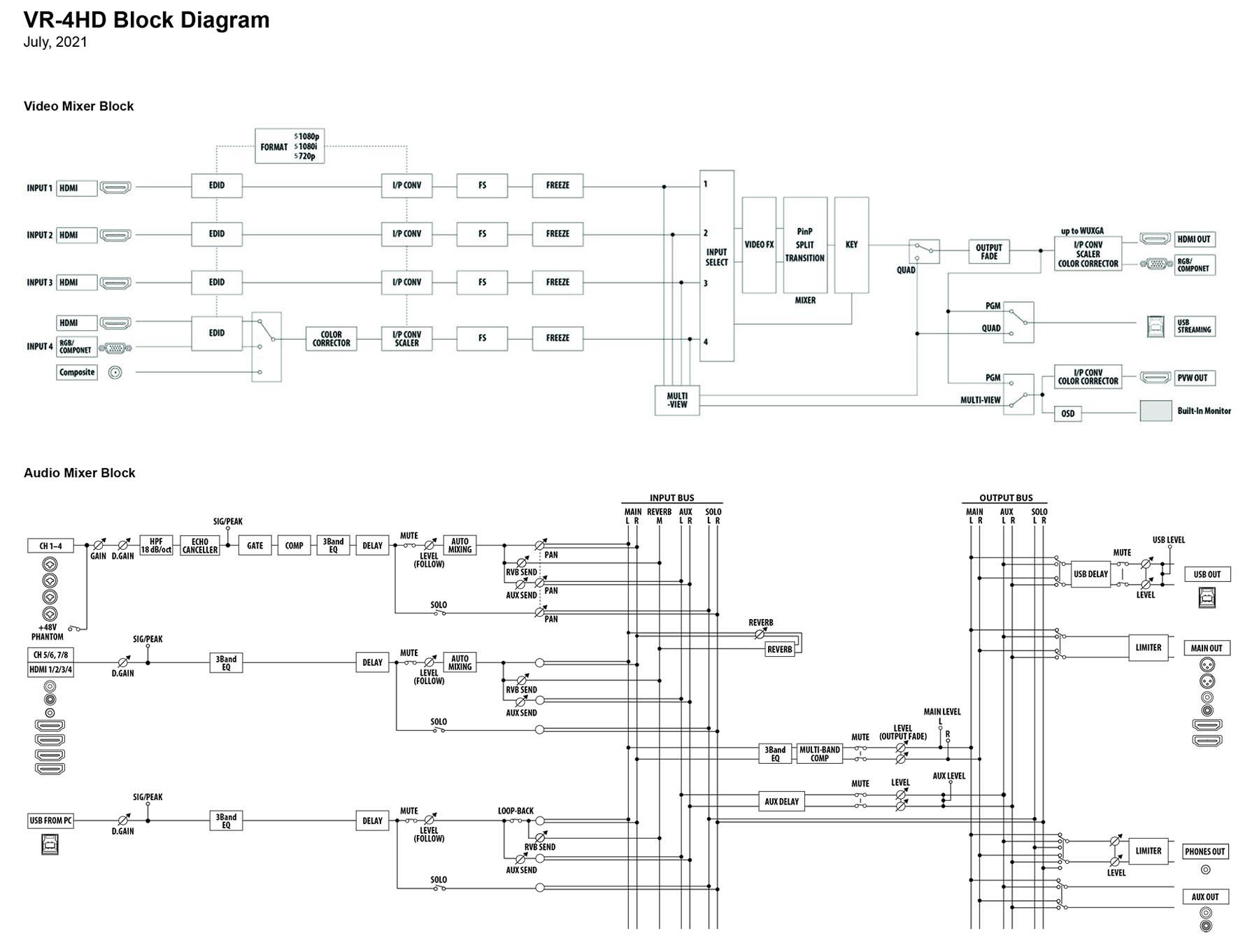 Fein Automotor Blockdiagramm Ideen - Schaltplan Serie Circuit ...