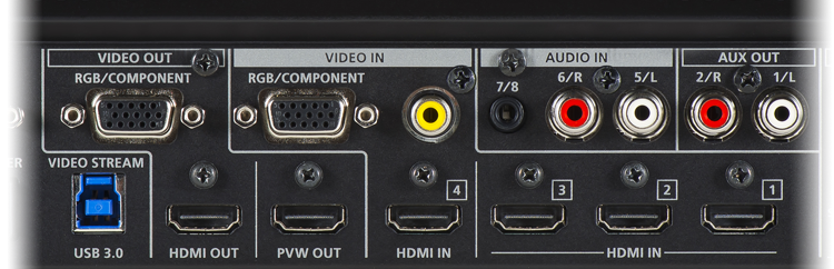 様々な映像ソースが使える入力端子