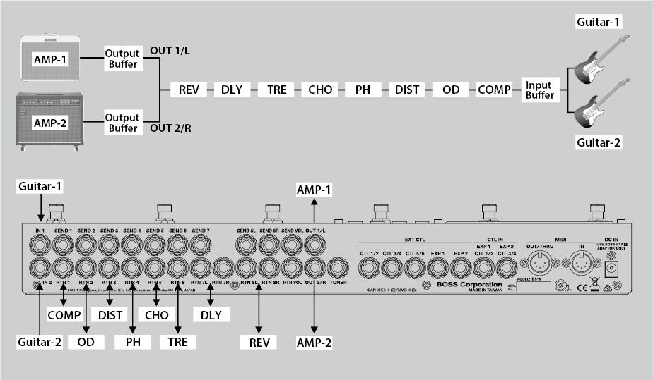 Input/Output Selector