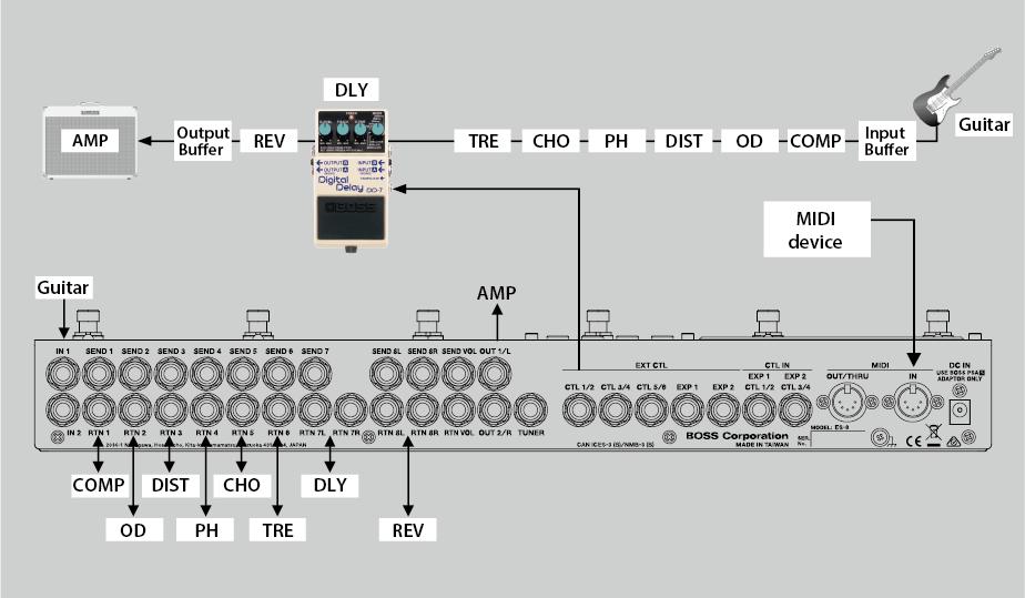 MIDI Sync.